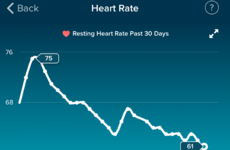 A man's Fitbit captured the exact moment his ex moved out