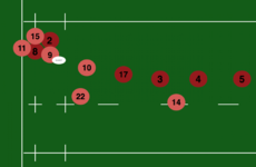 Analysis: Crusaders' classic shape allows individual skill to shine