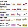 The Definitive DailyEdge.ie Hierarchy of Irish Chocolate Bars
