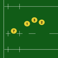 Analysis: Australia's 1-3-3-1 shape looking to drag England series back