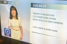 Met Éireann just delivered the most Mam weather forecast