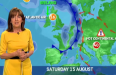'Why did you get it so wrong?': Most complaints made to Met Éireann are about inaccurate weather forecasts