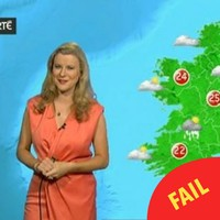 10 actual complaints RTÉ actually received about The Weather