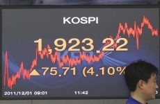 Markets regain confidence after world banks' move