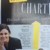 The Sydney Rose is featured in Grazia for 'magnificently' disrupting the Rose of Tralee