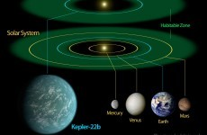 'New Earth' found in distant solar system