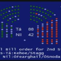 TDs begin debating Budget 2012's social welfare cuts