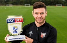 Irish-qualified Scott Hogan named Championship Player of the Month