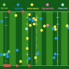 Analysis: Where have the All Blacks' 60 tries in 2016 come from?