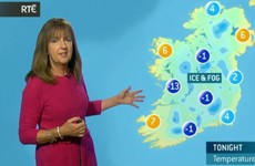 Met Eireann may have overstated how cold it was going to be in the West of Ireland last night