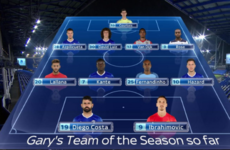 Do you agree with Carragher and Neville's Premier League teams of the season so far?