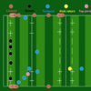 Analysis: Where have Ireland's 36 tries over the last year come from?
