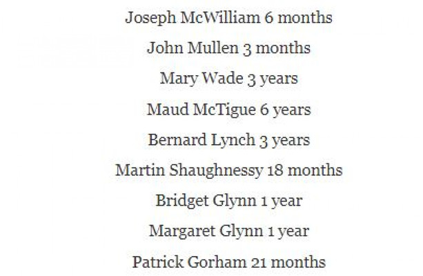 hot sale online 34bb1 ac7cf These were the 796 children who died at Tuam Mother and Baby Home