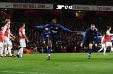 Premier League review: theatrics at the top