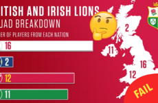 BT Sport made an absolute hames of their map of Ireland on a Lions squad tweet
