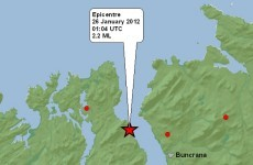 Minor earthquake strikes Co Donegal