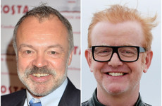 Chris Evans and Graham Norton among BBC's top-paid presenters