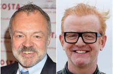 Chris Evans and Graham Norton among BBC's top-paid presenters
