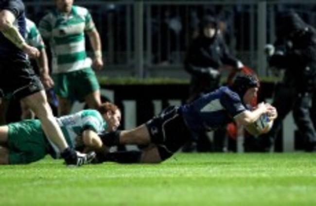 As it happened: Leinster v Treviso, RaboDirect Pro12