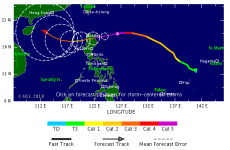 Hundreds evacuated as Philippines braces for typhoon