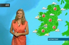 'Dramatic' warnings, contradictory forecasts and irritating ads: Complaints sent to Met Éireann