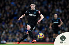18 for 18: The Irish prodigy catching the eye in the Premier League with West Ham