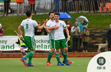 18 for 18: Ireland's teenage sharpshooter set for big year on and off the pitch