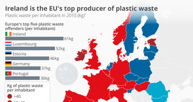 China took 95% of Ireland's plastic waste - but now it's changed its mind and we're in trouble