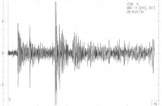 New Co Clare seismometer detects 1.1-mag Donegal earthquake