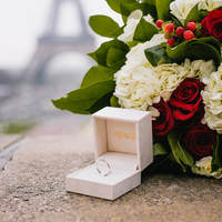 Poll: Would you be into a public wedding proposal?