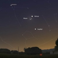 Bright stars: What to see in the sky tonight