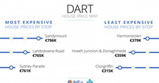 People are paying an extra €114,000 to live near the Dart or Luas