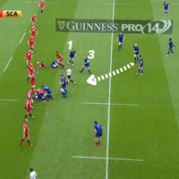 Analysis: Johnny Sexton's combative class shines for Leinster once again