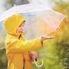 Poll: Are you happy to see the rain?