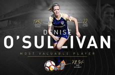 Ireland international O'Sullivan named North Carolina MVP in US Women's Soccer League