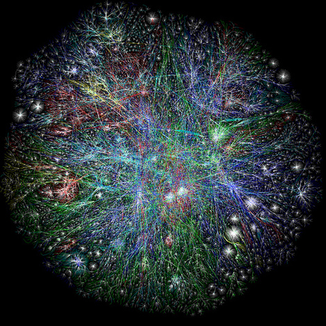 Map of the internet.