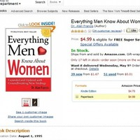 Nine of the most bizarre Amazon reviews
