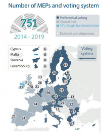 European elections: What constituency am I in? Who can I vote for?