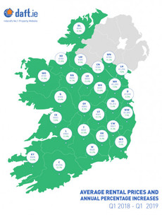 The average cost of renting a property in Dublin is now over €2,000