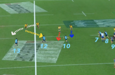 Analysis: Boks add new layer to scrum attack while Wallabies strike clinically