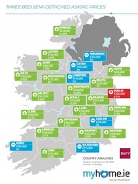Average asking price for newly listed homes is €269k nationally and €376k in Dublin