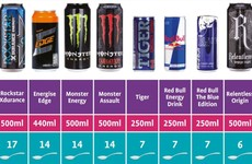 Energy drinks contain up to 17 spoons of sugar and twice as much caffeine as an espresso