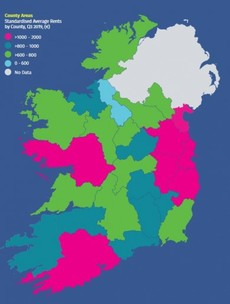There are now seven counties in Ireland where the average monthly rent is over €1,000