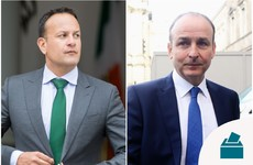 Huge blow for Fine Gael as Fianna Fáil jump to 12-point lead in latest opinion poll