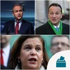 Opinion poll: Just four points between three parties as FF tops, FG drops and SF climbs