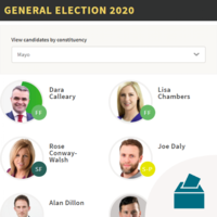 Who wants to be your TD? Meet the 2020 candidates with TheJournal.ie's election centre
