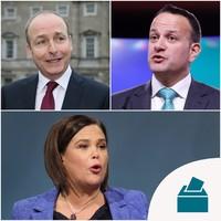 Rise in support for Fianna Fáil and Sinn Féin, according to poll