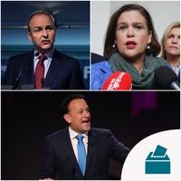 Fine Gael, Fianna Fáil and Sinn Féin have spent over €50k on Facebook adverts so far this campaign