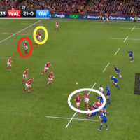 Analysis: Wales and Ireland on similar journeys with 1-3-2-2 attack shape