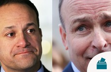 Varadkar says FG isn't planning on entering government, but will meet with Martin early next week